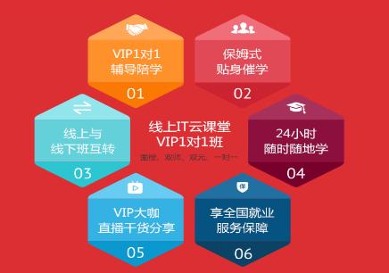 深圳网络营销培训班