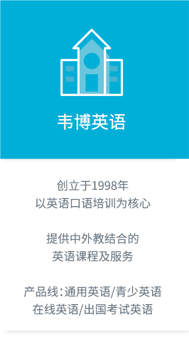 宁波商务英语培训中心地址在哪里?