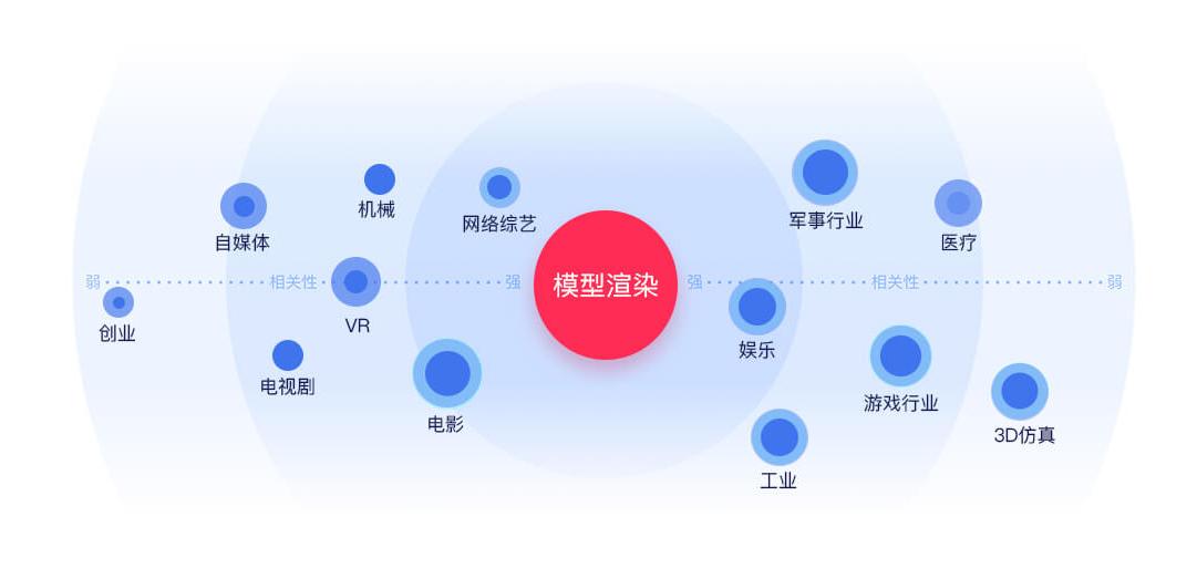 西安影视模型渲染设计师培训班